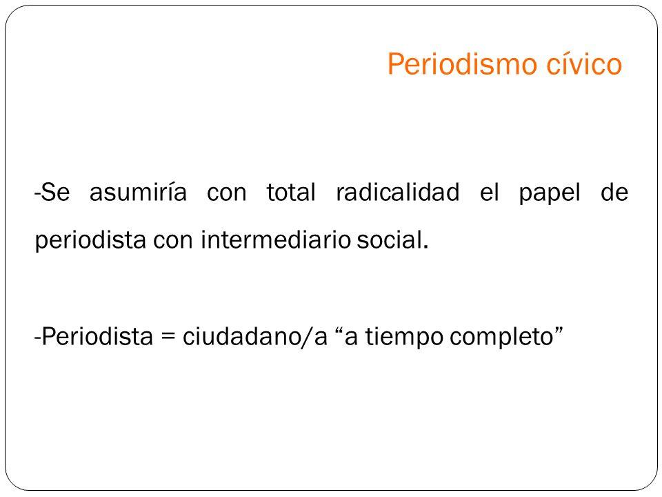 Periodismo cívico Se asumiría con total radicalidad el papel de periodista con intermediario social.