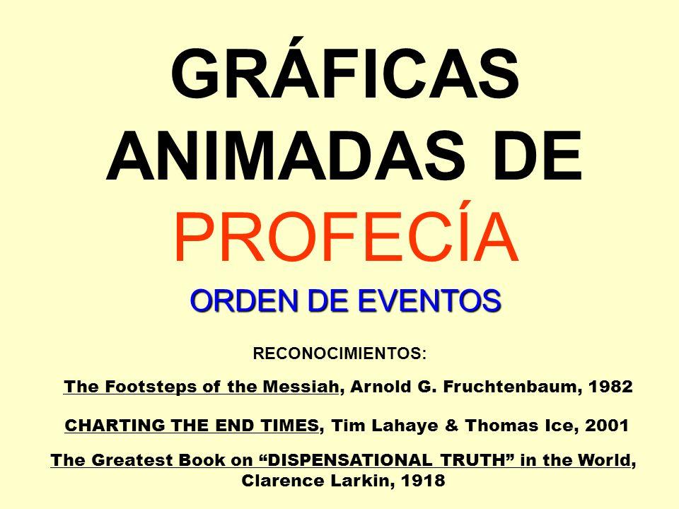 GRÁFICAS ANIMADAS DE PROFECÍA