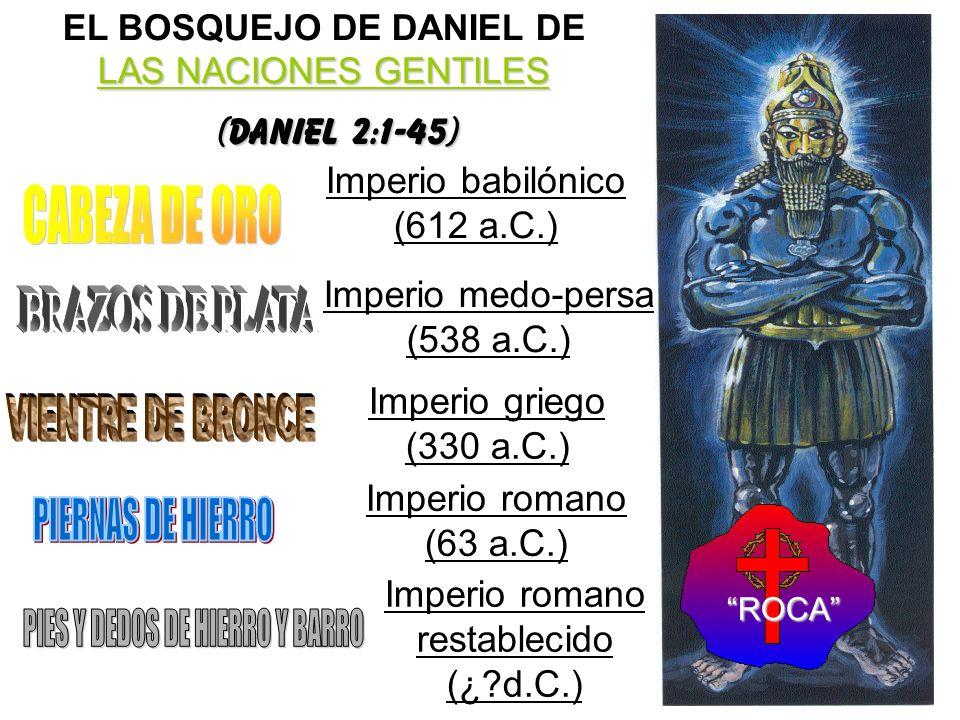 PIES Y DEDOS DE HIERRO Y BARRO