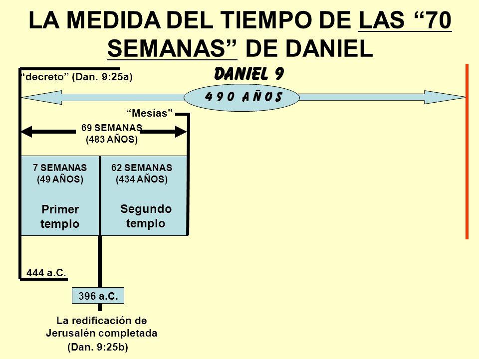 LA MEDIDA DEL TIEMPO DE LAS 70 SEMANAS DE DANIEL