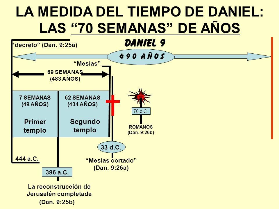 LA MEDIDA DEL TIEMPO DE DANIEL: LAS 70 SEMANAS DE AÑOS