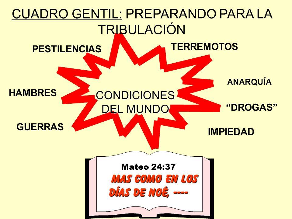CUADRO GENTIL: PREPARANDO PARA LA TRIBULACIÓN