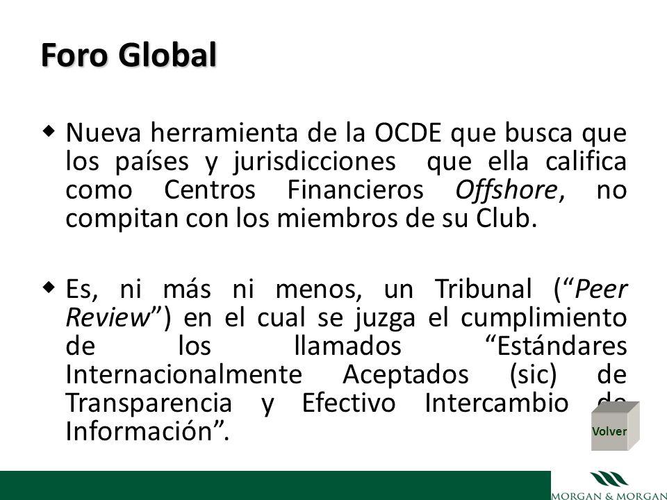 Foro Global