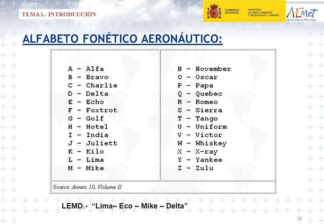 METEOROLOGÍA AERONÁUTICA (Parte I) Carlos Rincón Melero ...