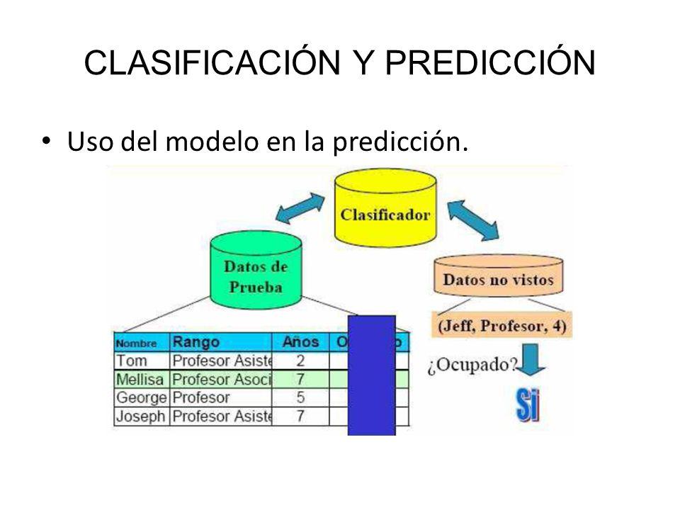 CLASIFICACIÓN Y PREDICCIÓN