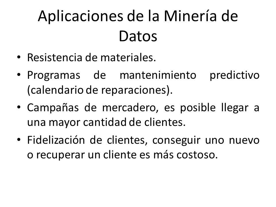Aplicaciones de la Minería de Datos