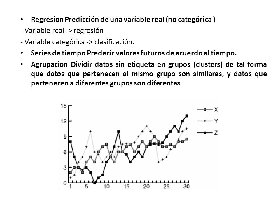 Regresion Predicción de una variable real (no categórica )