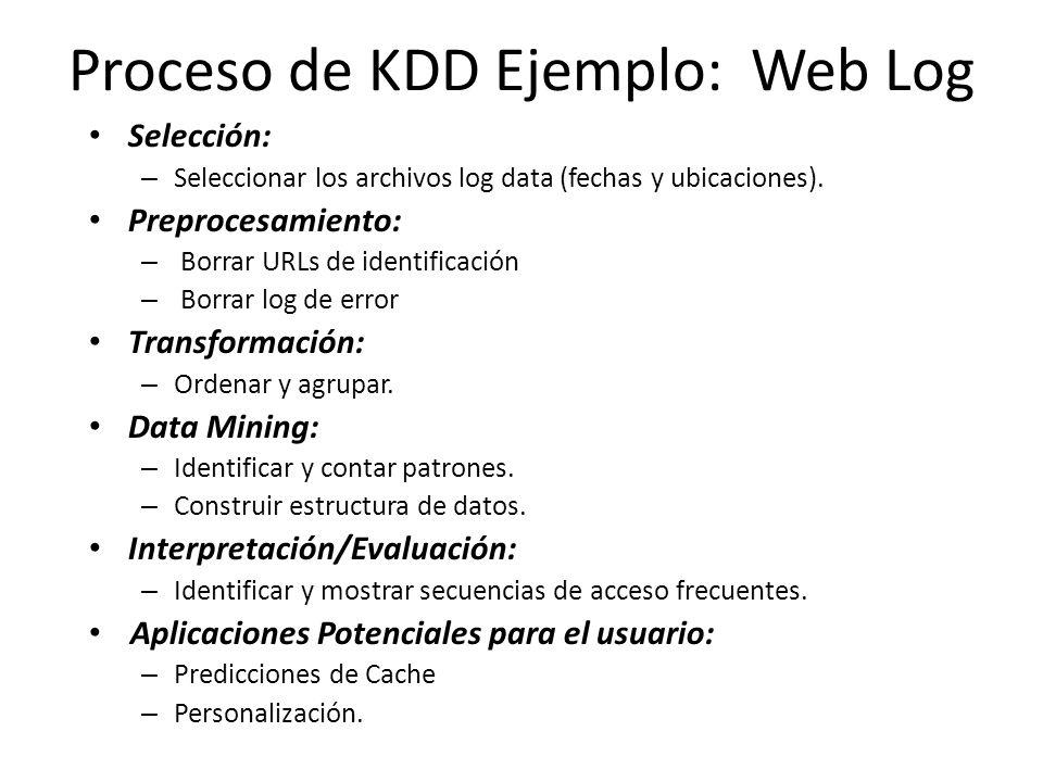 Proceso de KDD Ejemplo: Web Log