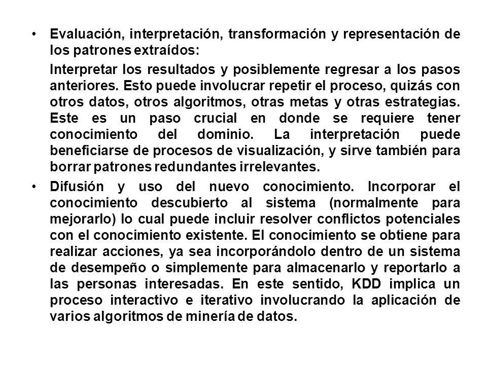 Evaluación, interpretación, transformación y representación de los patrones extraídos: