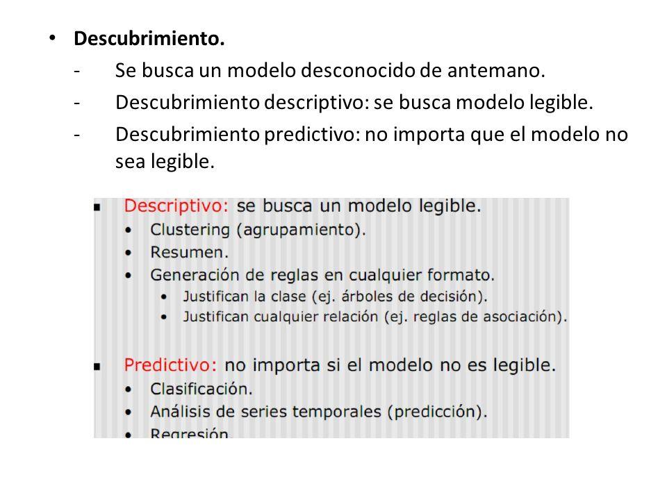 Descubrimiento. - Se busca un modelo desconocido de antemano. - Descubrimiento descriptivo: se busca modelo legible.