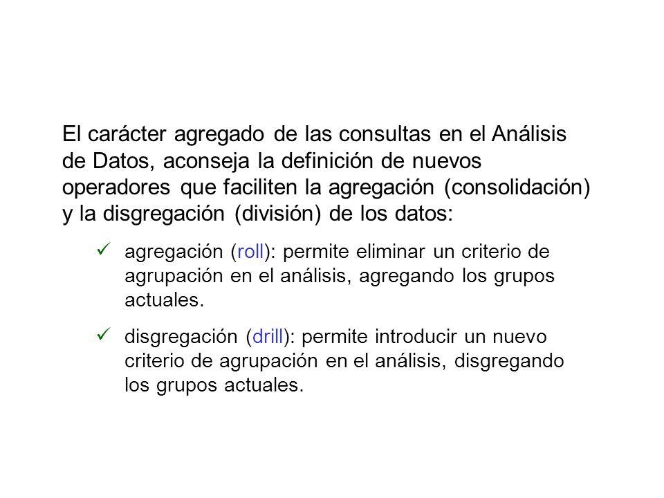 El carácter agregado de las consultas en el Análisis de Datos, aconseja la definición de nuevos operadores que faciliten la agregación (consolidación) y la disgregación (división) de los datos: