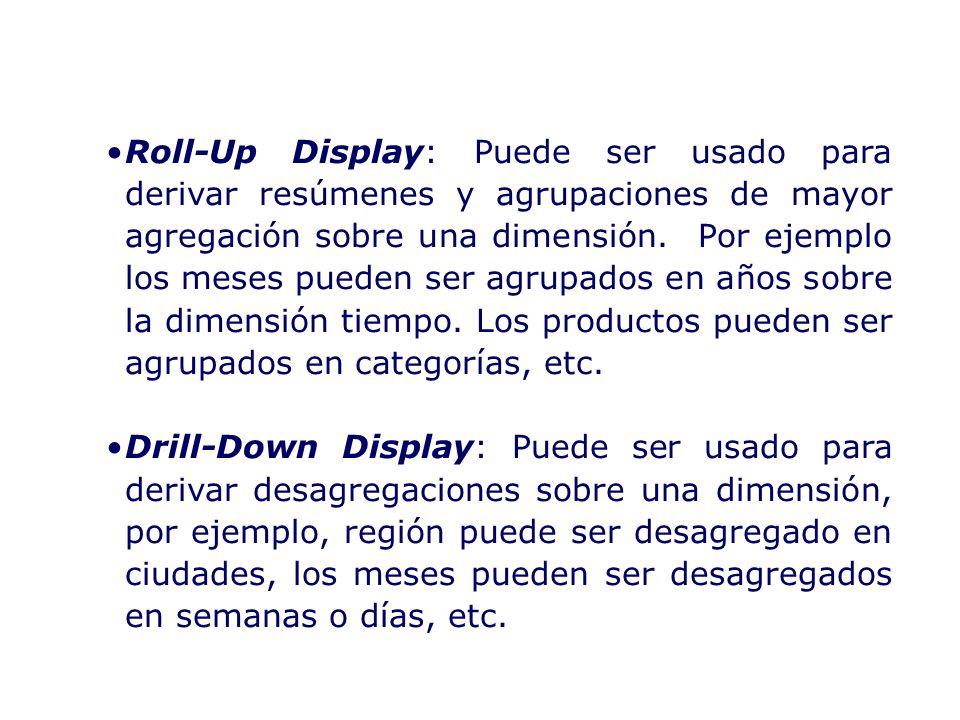 Roll-Up Display: Puede ser usado para derivar resúmenes y agrupaciones de mayor agregación sobre una dimensión. Por ejemplo los meses pueden ser agrupados en años sobre la dimensión tiempo. Los productos pueden ser agrupados en categorías, etc.
