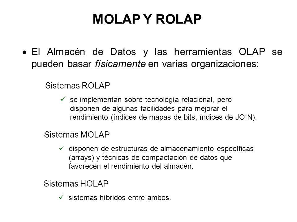 MOLAP Y ROLAP El Almacén de Datos y las herramientas OLAP se pueden basar físicamente en varias organizaciones: