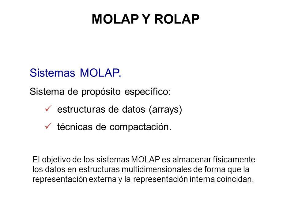 MOLAP Y ROLAP Sistemas MOLAP. Sistema de propósito específico: