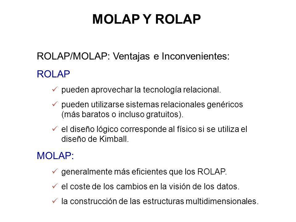 MOLAP Y ROLAP ROLAP/MOLAP: Ventajas e Inconvenientes: ROLAP MOLAP: