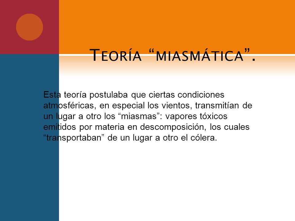 Teoría miasmática .