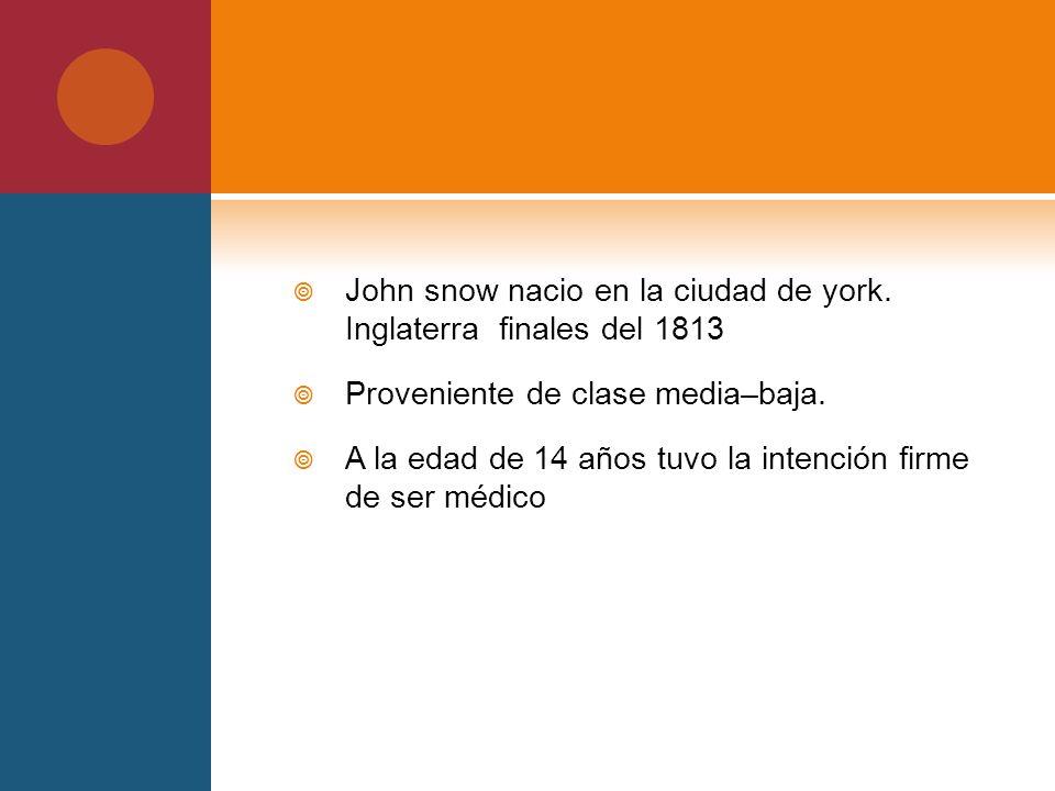 John snow nacio en la ciudad de york. Inglaterra finales del 1813