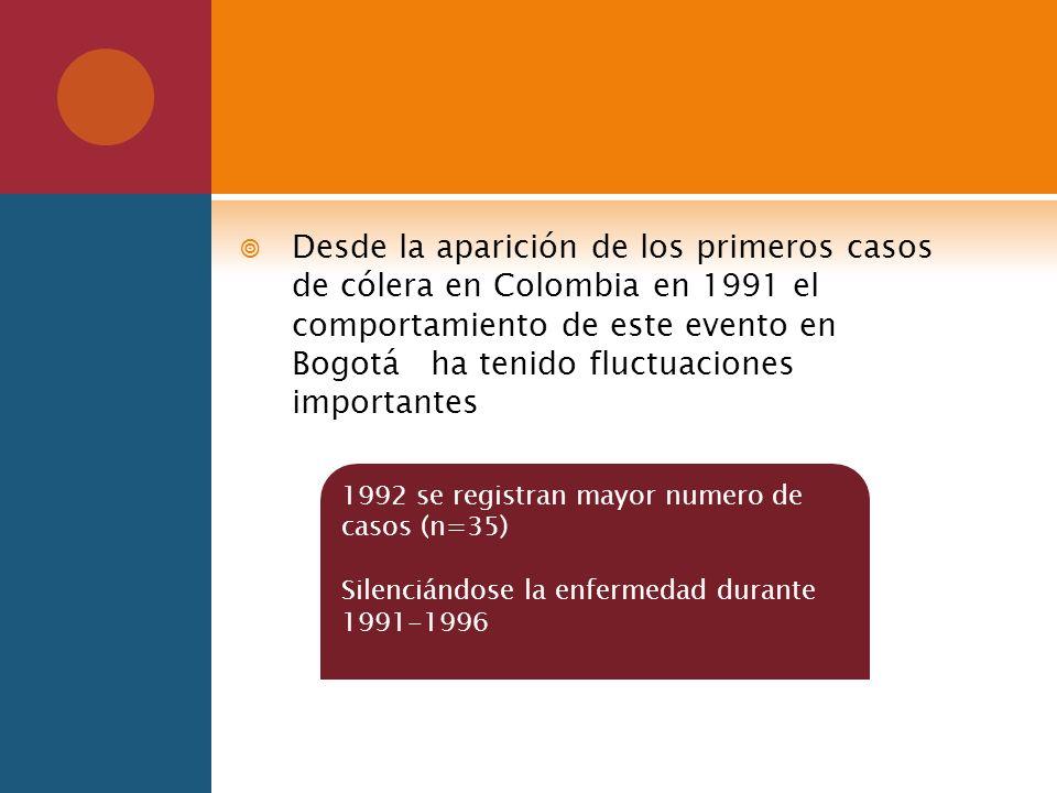 Desde la aparición de los primeros casos de cólera en Colombia en 1991 el comportamiento de este evento en Bogotá ha tenido fluctuaciones importantes