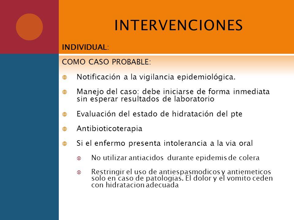 intervenciones INDIVIDUAL: COMO CASO PROBABLE: