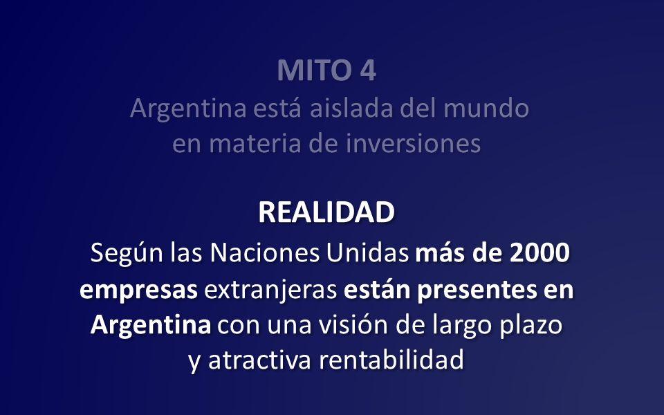 MITO 4 Argentina está aislada del mundo. en materia de inversiones. REALIDAD.