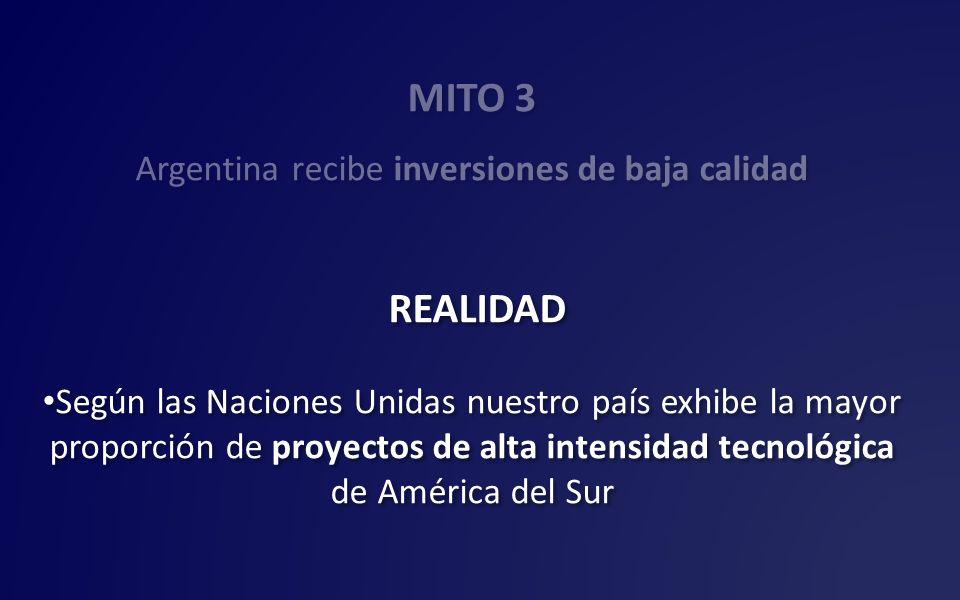 MITO 3 REALIDAD Argentina recibe inversiones de baja calidad