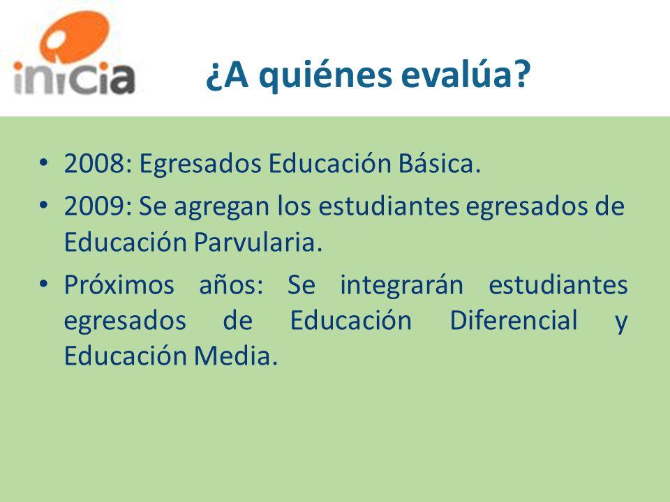 ¿A quiénes evalúa 2008: Egresados Educación Básica.