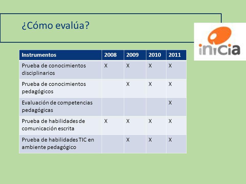 ¿Cómo evalúa Instrumentos 2008 2009 2010 2011