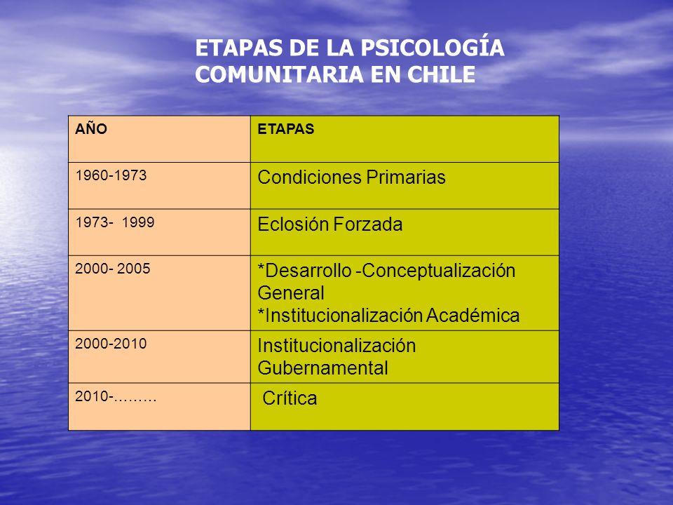 ETAPAS DE LA PSICOLOGÍA COMUNITARIA EN CHILE