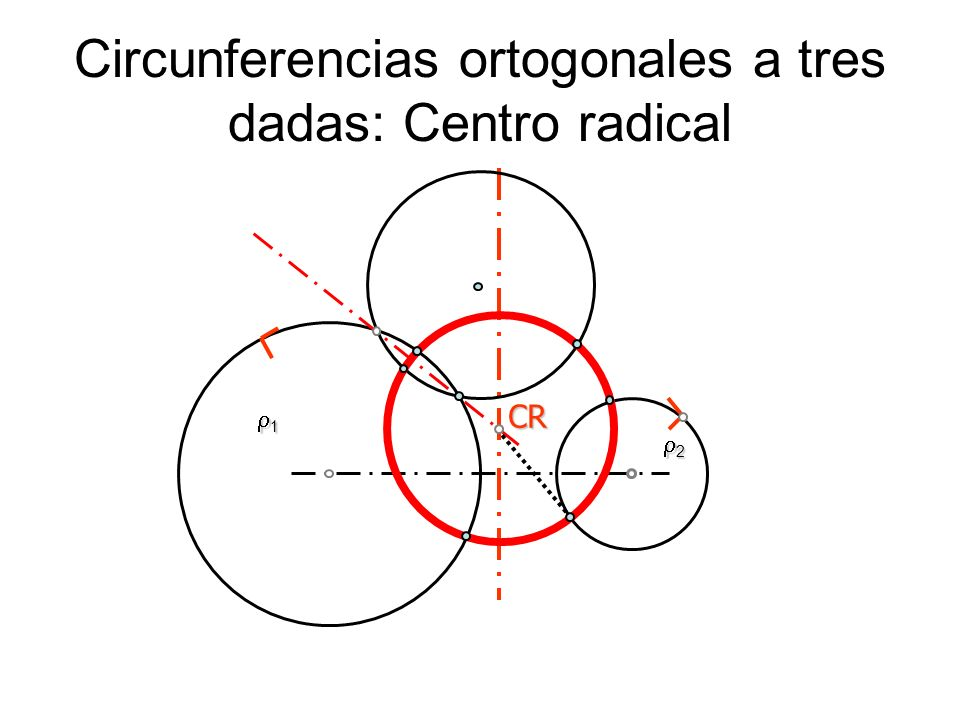 Circunferencias ortogonales a tres dadas: Centro radical