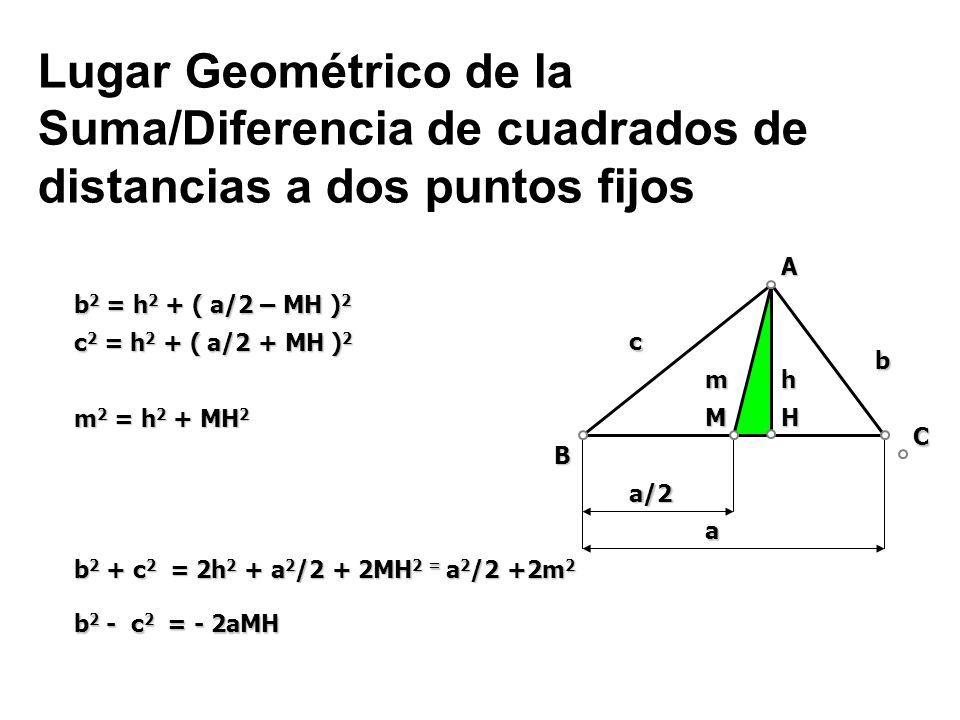 Lugar Geométrico de la Suma/Diferencia de cuadrados de distancias a dos puntos fijos
