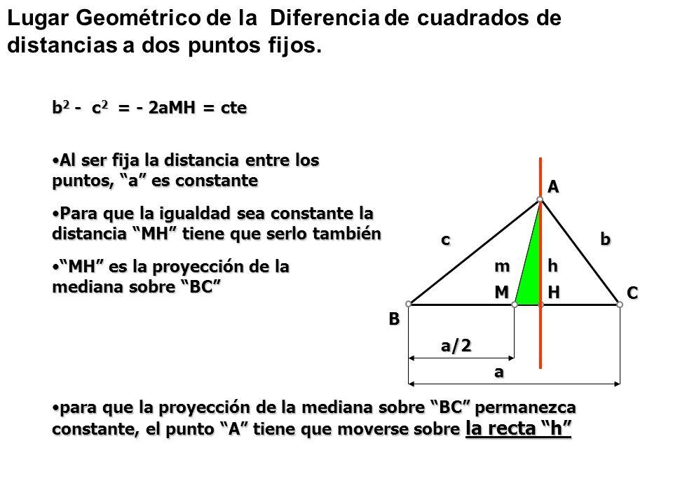 Lugar Geométrico de la Diferencia de cuadrados de distancias a dos puntos fijos.
