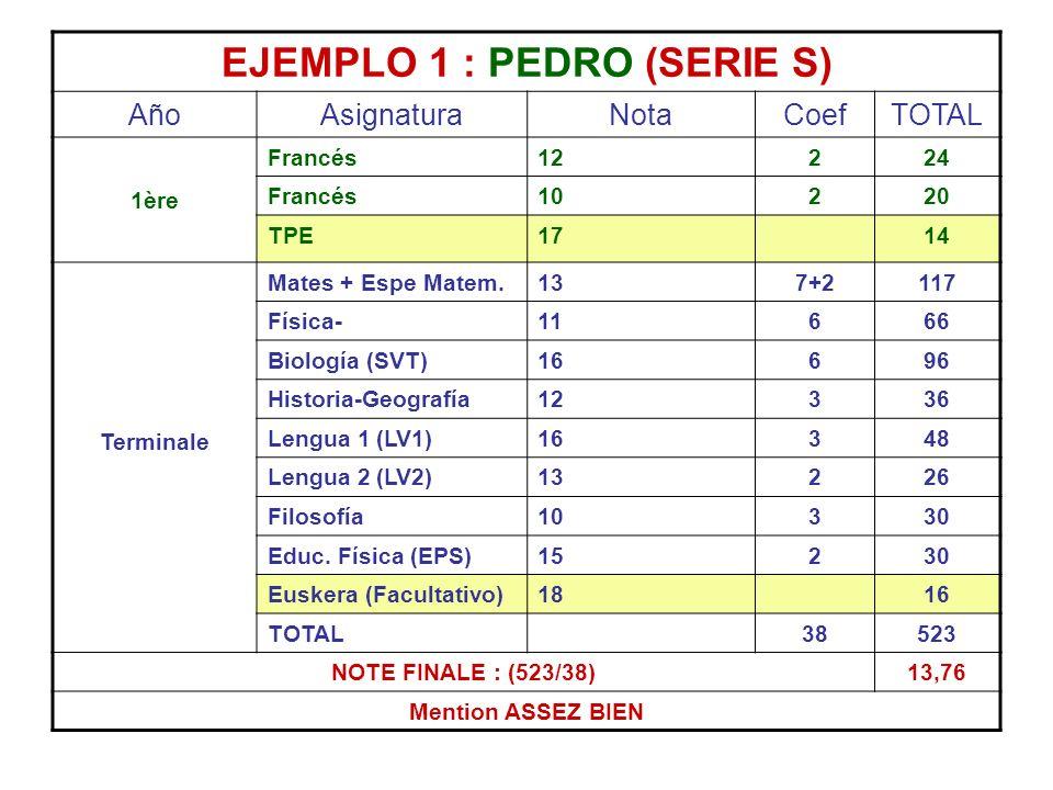 EJEMPLO 1 : PEDRO (SERIE S)