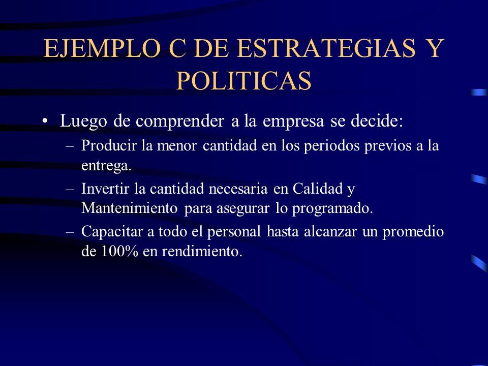 EJEMPLO C DE ESTRATEGIAS Y POLITICAS