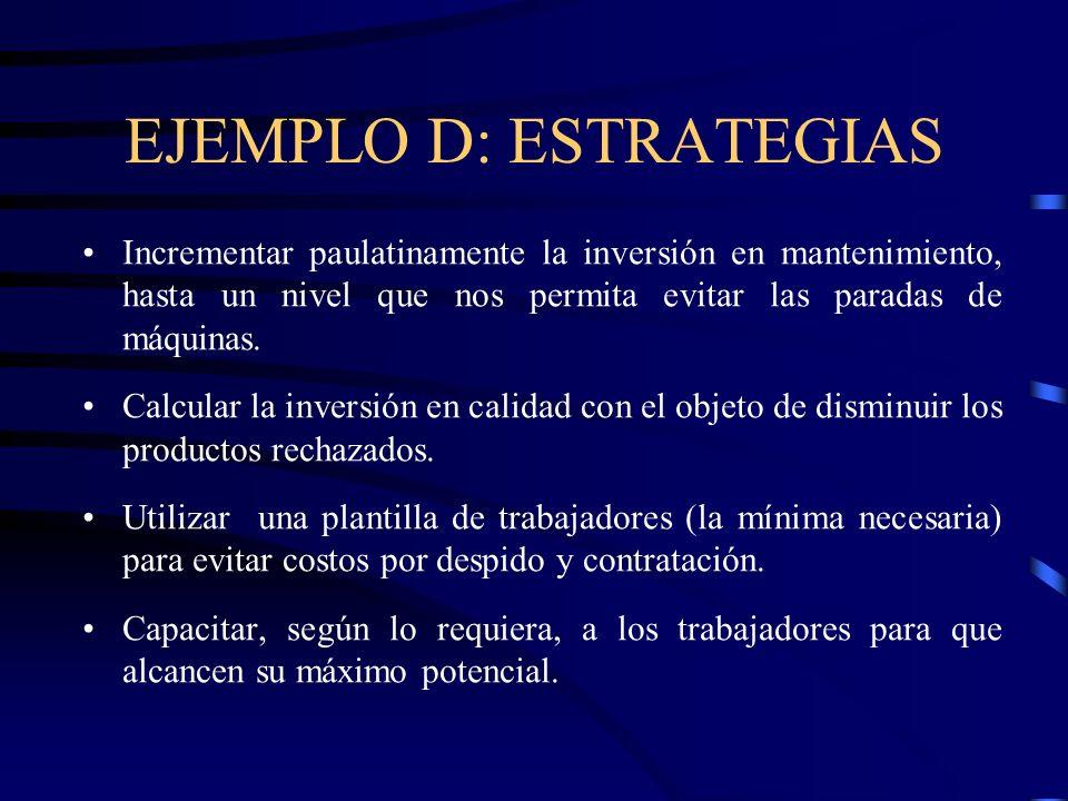 EJEMPLO D: ESTRATEGIAS