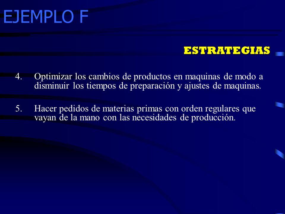 EJEMPLO F ESTRATEGIAS. Optimizar los cambios de productos en maquinas de modo a disminuir los tiempos de preparación y ajustes de maquinas.