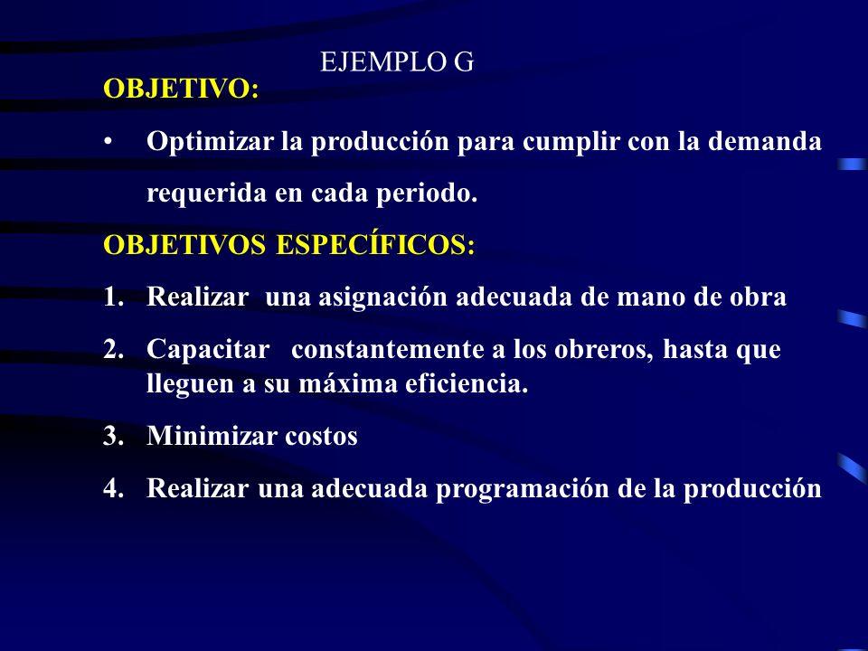 EJEMPLO G OBJETIVO: Optimizar la producción para cumplir con la demanda. requerida en cada periodo.