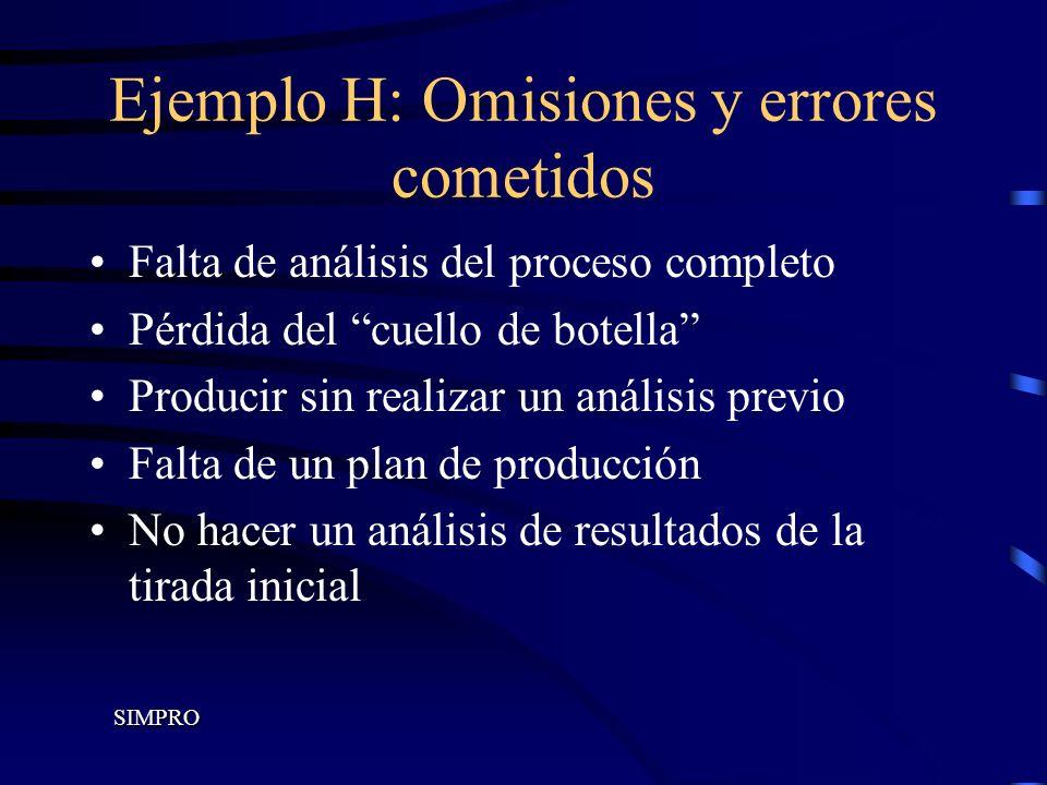 Ejemplo H: Omisiones y errores cometidos