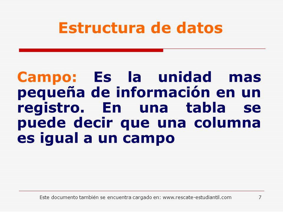 Estructura de datos Campo: Es la unidad mas pequeña de información en un registro. En una tabla se puede decir que una columna es igual a un campo.