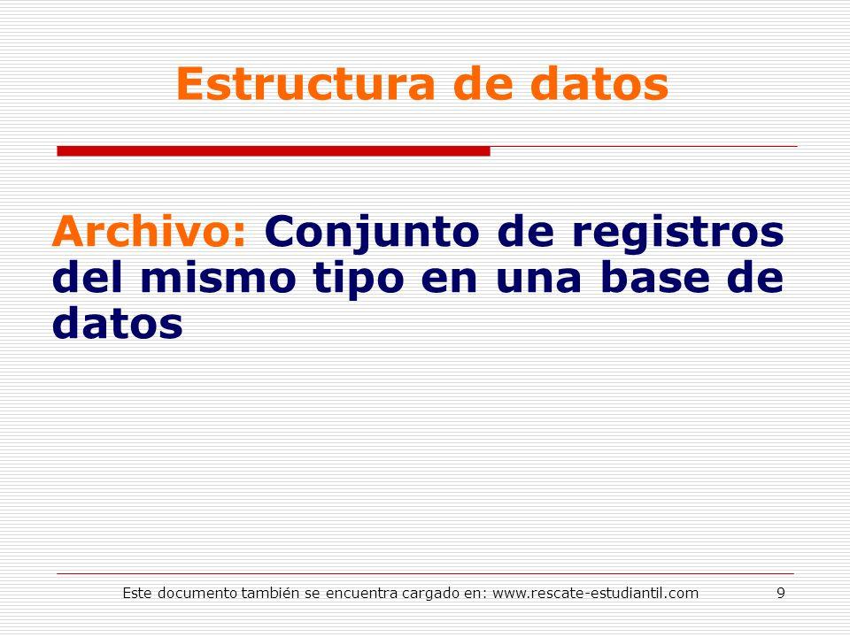 Estructura de datos Archivo: Conjunto de registros del mismo tipo en una base de datos.
