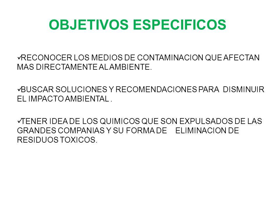 Contaminaci n del suelo ppt video online descargar for Objetivo de bano de basura