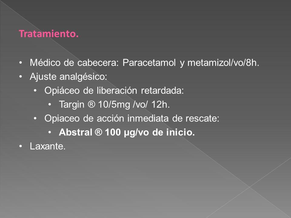 Tratamiento. Médico de cabecera: Paracetamol y metamizol/vo/8h.