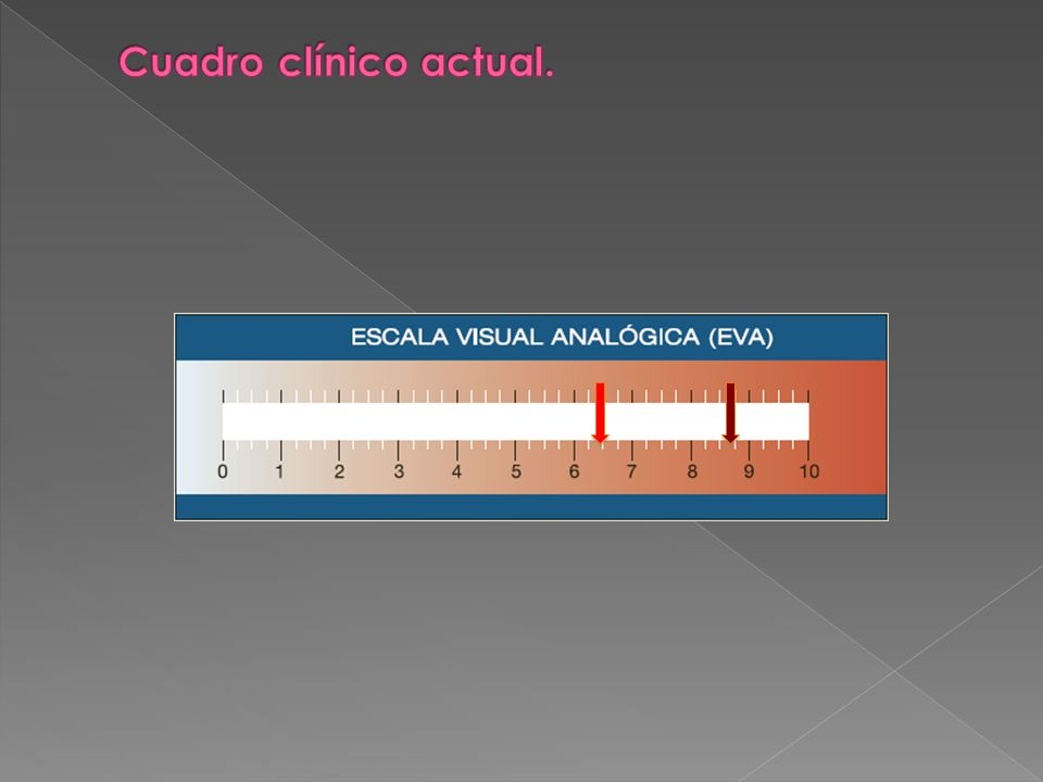 Cuadro clínico actual.