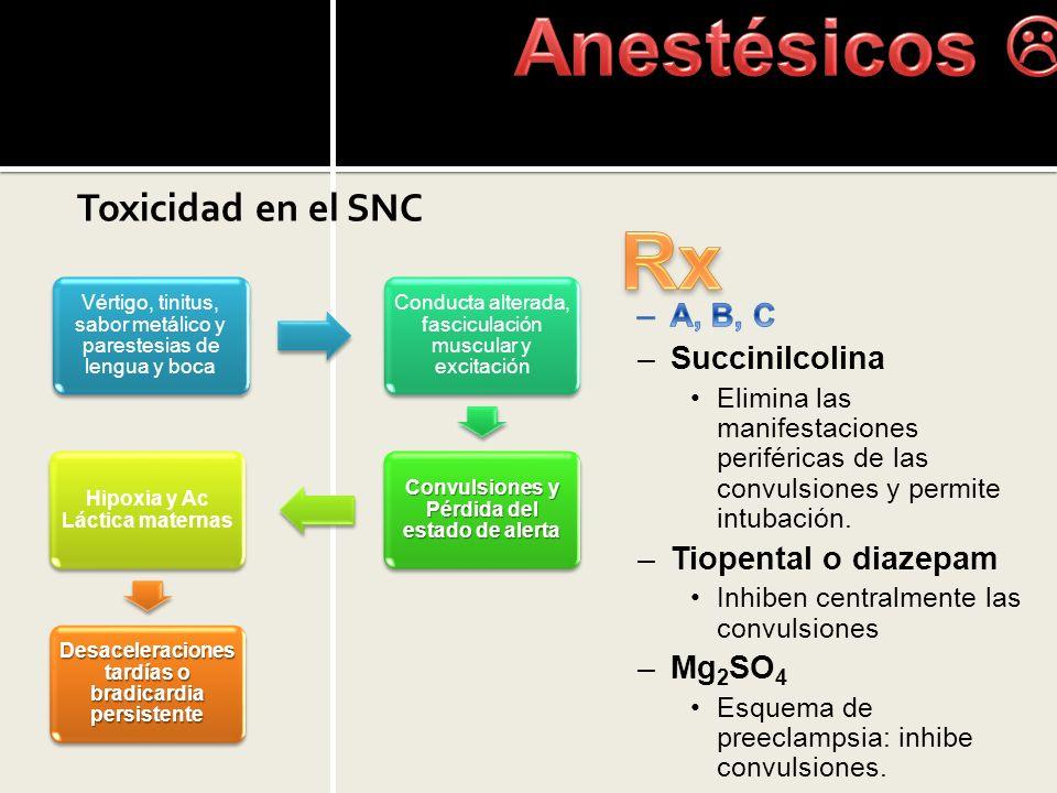 Anestésicos  Rx Toxicidad en el SNC A, B, C Succinilcolina