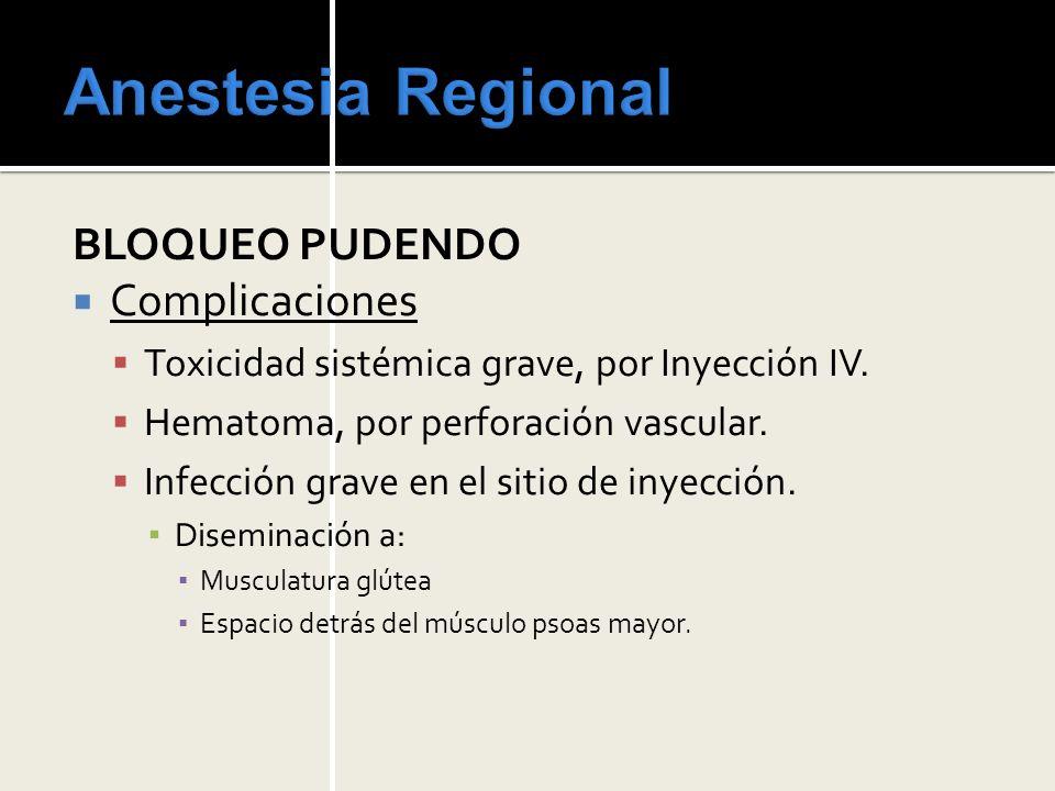 Anestesia Regional BLOQUEO PUDENDO Complicaciones