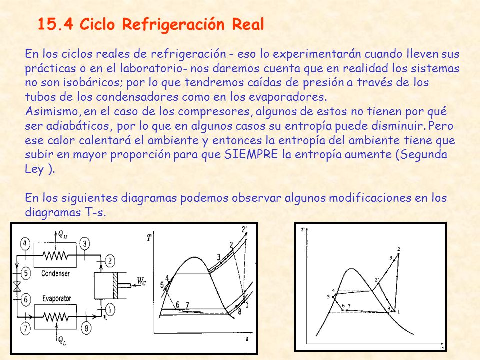 15.4 Ciclo Refrigeración Real