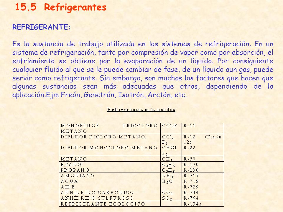 15.5 Refrigerantes REFRIGERANTE: