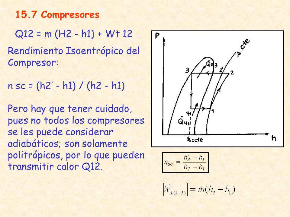 15.7 Compresores Q12 = m (H2 - h1) + Wt 12. Rendimiento Isoentrópico del Compresor: n sc = (h2' - h1) / (h2 - h1)