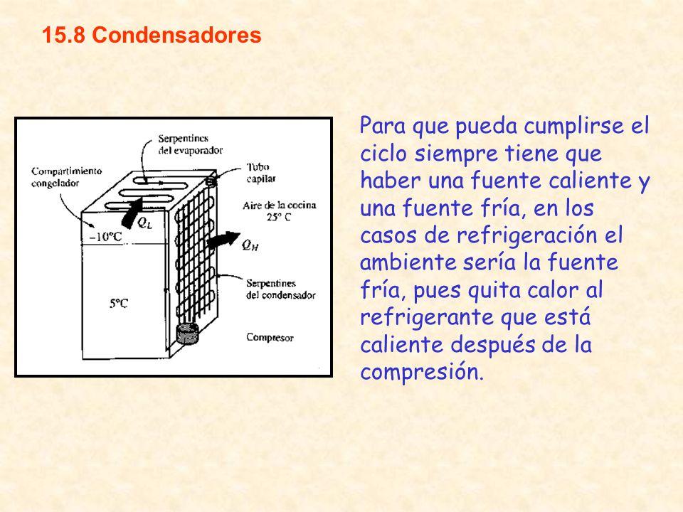 15.8 Condensadores
