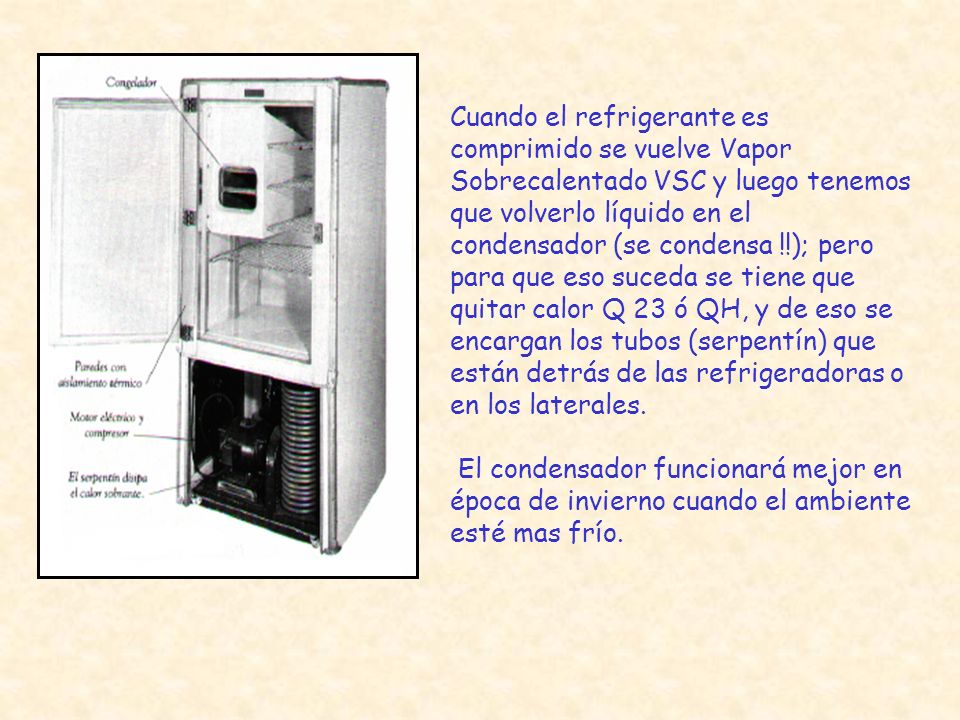 Cuando el refrigerante es comprimido se vuelve Vapor Sobrecalentado VSC y luego tenemos que volverlo líquido en el condensador (se condensa !!); pero para que eso suceda se tiene que quitar calor Q 23 ó QH, y de eso se encargan los tubos (serpentín) que están detrás de las refrigeradoras o en los laterales.
