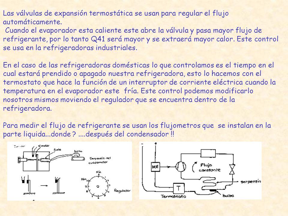 Las válvulas de expansión termostática se usan para regular el flujo automáticamente.